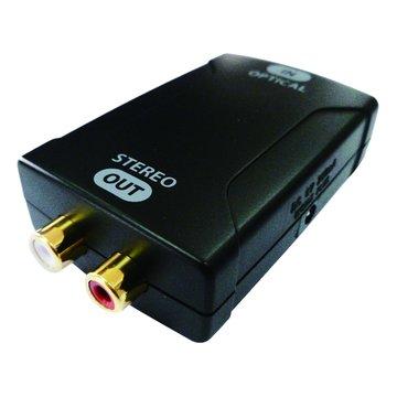光纖轉AUDIO轉換器