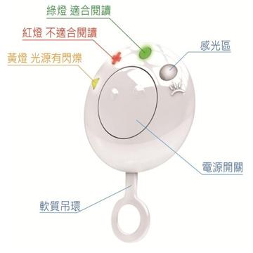 奧樂科光線品質偵測器